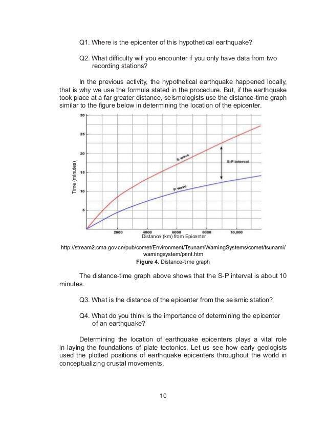 Epicenter science term paper