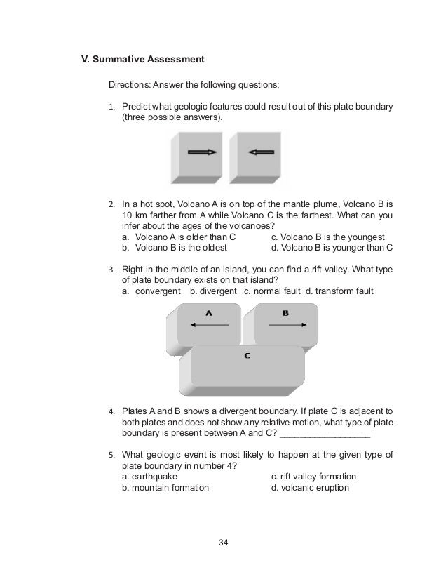 G10 Science Earth and Space Learners Module 1st Quarter – Types of Faults Worksheet