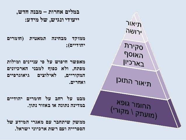 אחרות במלים–חדש מבנה, ונגיש ייעודי,מידע של: ממוקדמבחינהתמאטית(חומרים יהודיים); מאפשרחיפושעל...