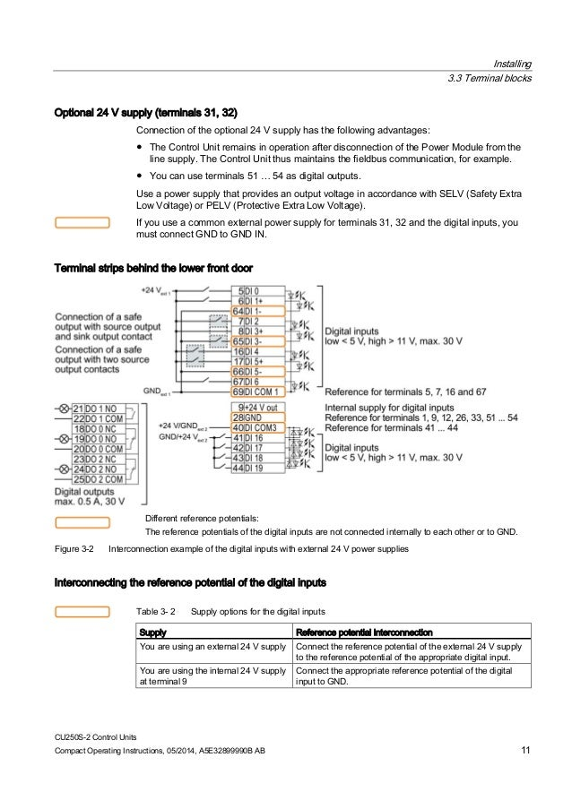 g120 cu250 s2kba10414engenus 11 638?cb=1461417738 siemens g120 control wiring diagram best wiring diagram 2017 siemens g120 control wiring diagram at bayanpartner.co