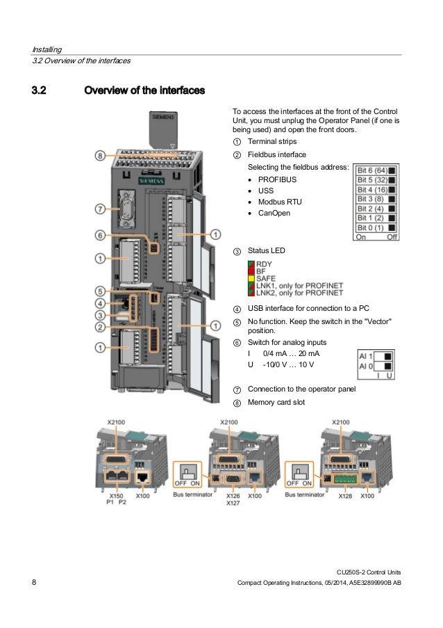 g120 cu250 s2 kba1 0414 eng en