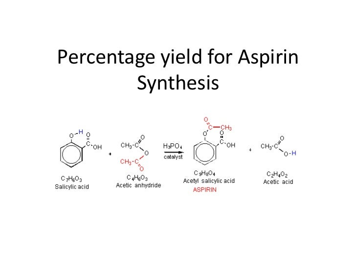 Percentage yield for Aspirin        Synthesis