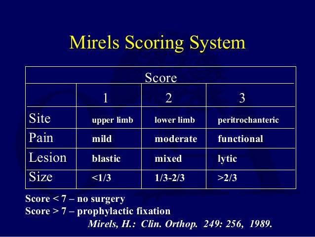 Mirels criteria