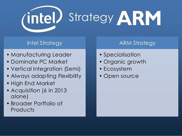 intel 5 forces Analysis of intel corporation using the porter's 5 forces model intel corp is an american company famed for making semiconductor chips, microprocessors, network interface controllers, flash memories, graphic chips and other components found in many computers and mobile phones the porter's five forces model.