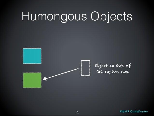 ©2017 CodeKaram15 Object >= 50% of G1 region size Humongous Objects