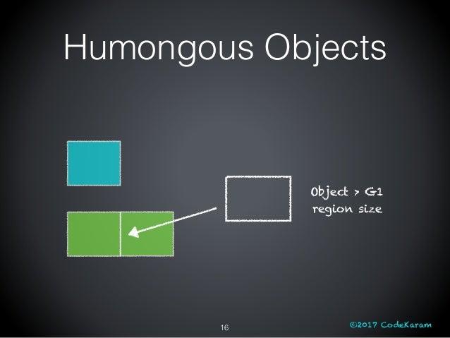 ©2017 CodeKaram16 Object > G1 region size Humongous Objects