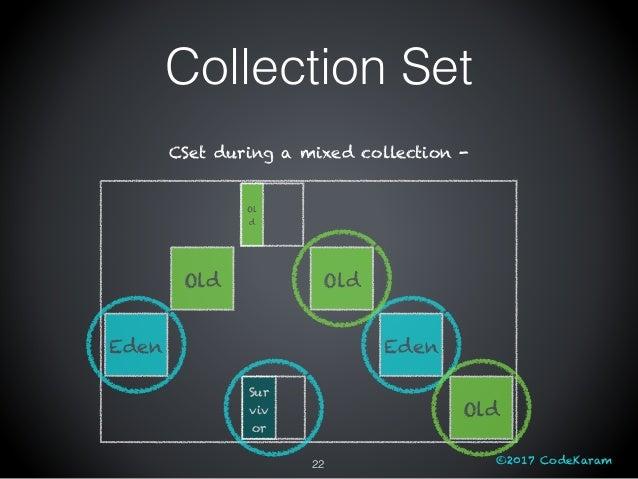 ©2017 CodeKaram Old Old Old CSet during a mixed collection - Sur viv or Ol d Eden Eden 22 Collection Set