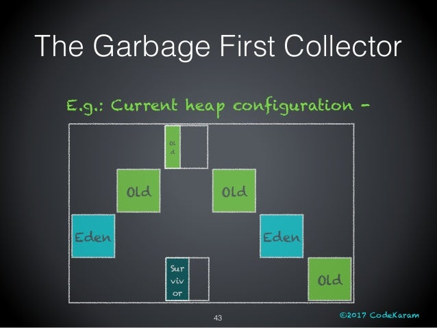 ©2017 CodeKaram Old Old Old E.g.: Current heap configuration - Sur viv or Ol d Eden Eden The Garbage First Collector 43