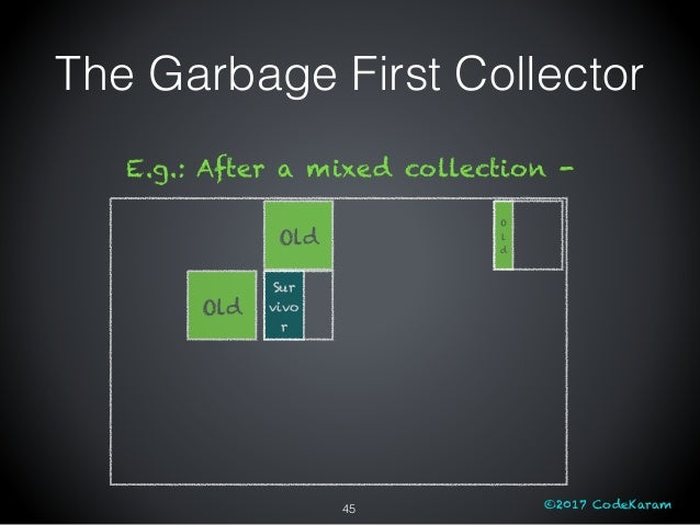 ©2017 CodeKaram Old E.g.: After a mixed collection - O l d Sur vivo r Old The Garbage First Collector 45