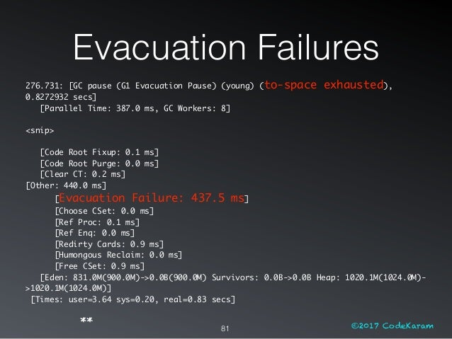 ©2017 CodeKaram Evacuation Failures 81 276.731: [GC pause (G1 Evacuation Pause) (young) (to-space exhausted), 0.8272932 se...