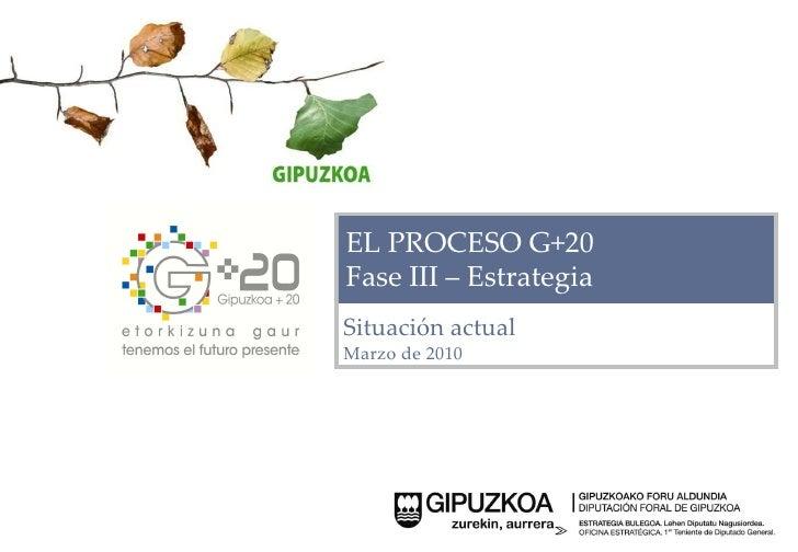 Situación actual Marzo de 2010 EL PROCESO G+20 Fase III – Estrategia
