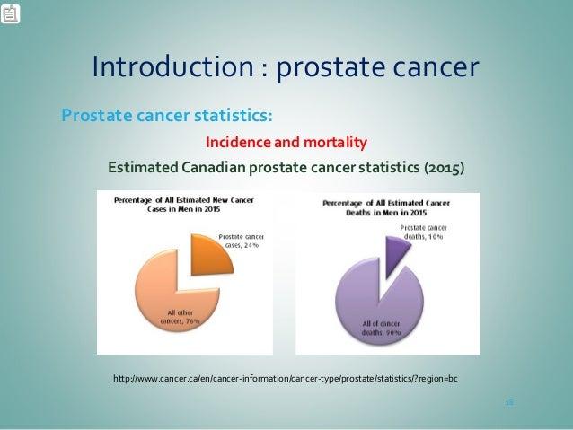 regional prostate cancer