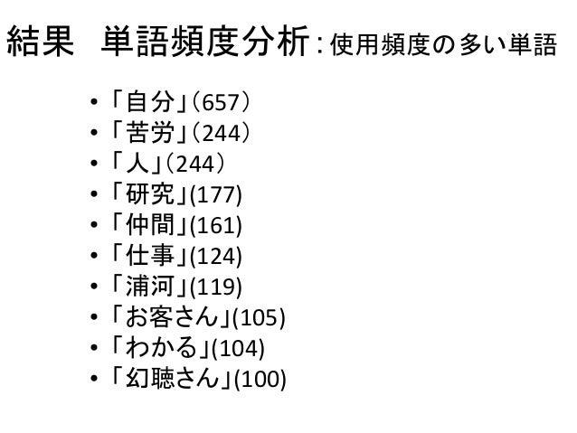 結果 単語頻度分析:使用頻度の多い単語 • 「自分」(657) • 「苦労」(244) • 「人」(244) • 「研究」(177) • 「仲間」(161) • 「仕事」(124) • 「浦河」(119) • 「お客さん」(105) • 「わか...