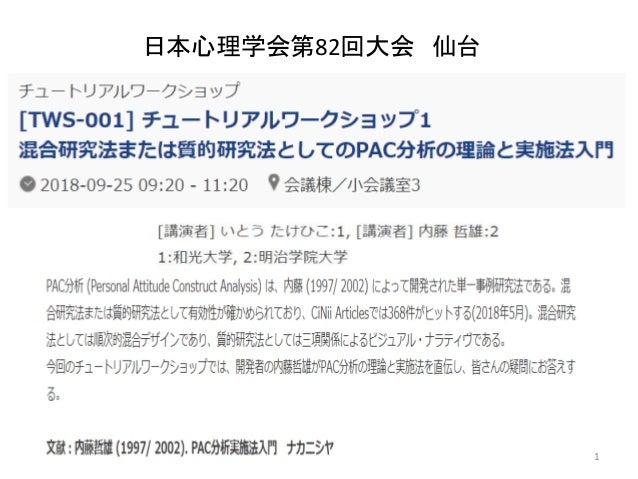 日本心理学会第82回大会 仙台 1