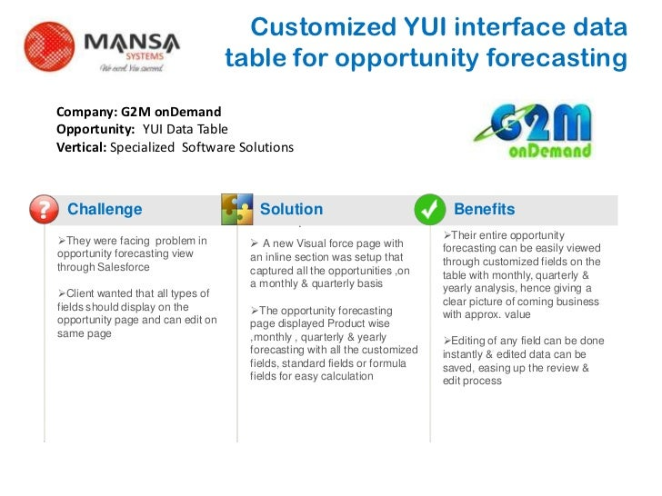 Customized YUI interface data                                       table for opportunity forecasting    Company: G2M onDe...