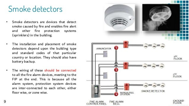 Fire Alarm System Research