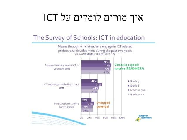 איך מורים לומדים על ICT