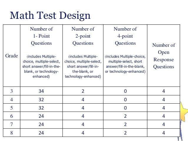 multiple choice math test