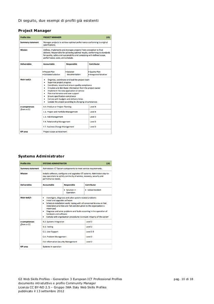 Di seguito, due esempi di profili già esistentiProject ManagerSystems AdministratorG3 Web Skills Profiles - Generation 3 E...