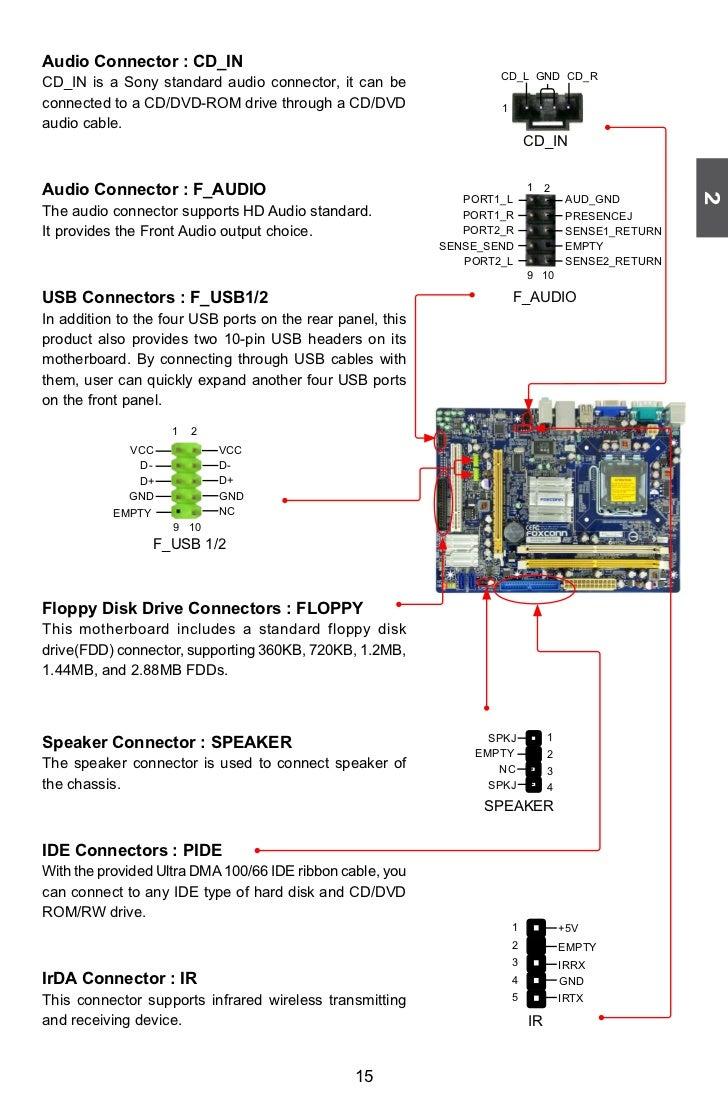 Cdl Audio Manual Nc Gm Lan Non Bose Wiring Diagram Productmanualguidecom Array G31 Mv Series En V1 0 Rh Slideshare Net