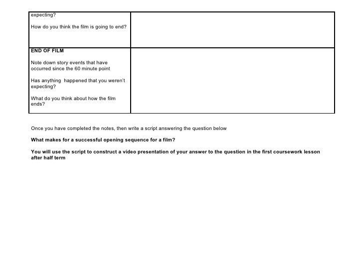 Cinderella Man film analysis worksheet by The History Depot | TpT