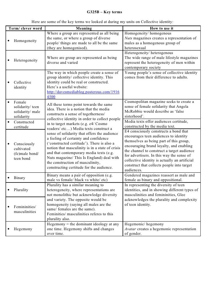 G325B – Key terms                   Here are some of the key terms we looked at during my units on Collective identity: Te...