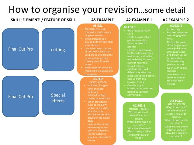 essay structures
