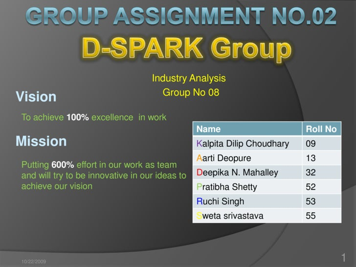 Group Assignment no.02<br />1<br />10/22/2009<br />D-SPARK Group<br />Industry Analysis<br />                             ...