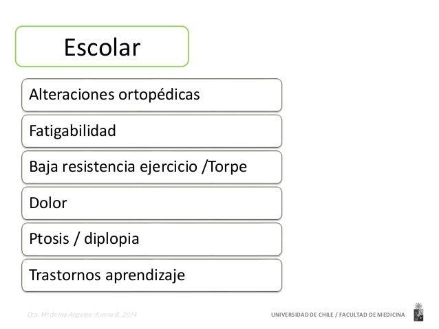 Escolar  Alteraciones ortopédicas  Fatigabilidad  Baja resistencia ejercicio /Torpe  Dolor  Ptosis / diplopia  Trastornos ...