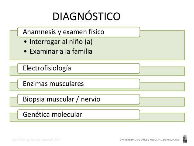 DIAGNÓSTICO  Anamnesis y examen físico  • Interrogar al niño (a)  • Examinar a la familia  Electrofisiología  Enzimas musc...