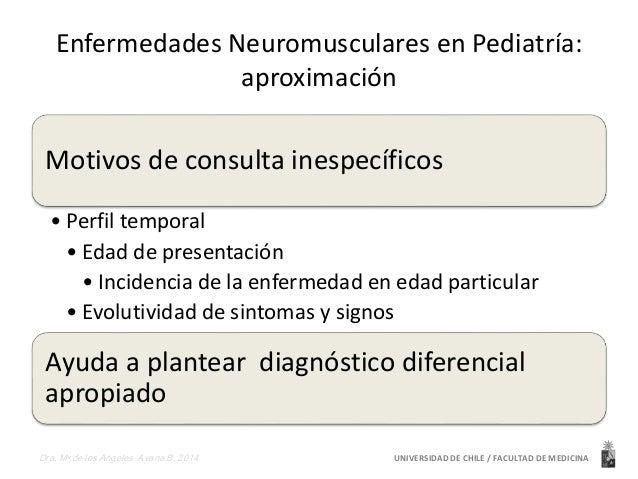 Enfermedades Neuromusculares en Pediatría:  aproximación  Motivos de consulta inespecíficos  • Perfil temporal  • Edad de ...