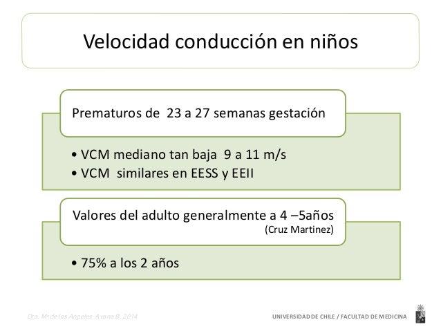 Velocidad conducción en niños  Prematuros de 23 a 27 semanas gestación  • VCM mediano tan baja 9 a 11 m/s  • VCM similares...