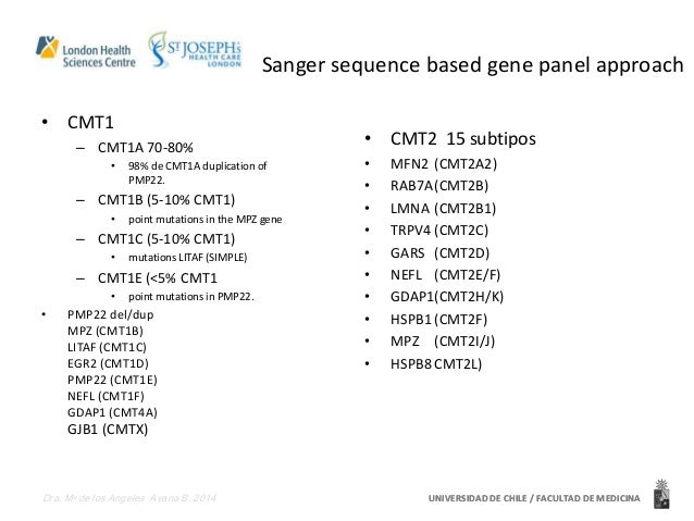Sanger sequence based gene panel approach  • CMT2 15 subtipos  • MFN2 (CMT2A2)  • RAB7A(CMT2B)  • LMNA (CMT2B1)  • TRPV4 (...