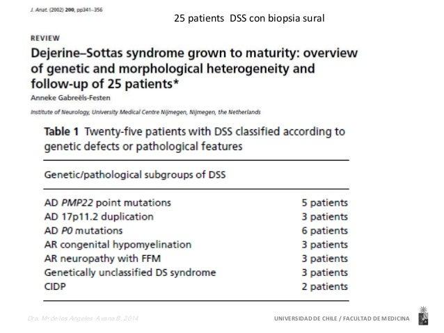 Enfermedad de Dejerine Sottas PMP22 mut  UNIVERSIDAD Dra. Ma de los Angeles Avaria B. 2014 DE CHILE / FACULTAD DE MEDICINA