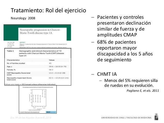 Polineuropatías en niños : Tratamiento  Medidas generales:  • Mantener peso adecuado  • Kinesiterapia  • Manejo ortopedico...