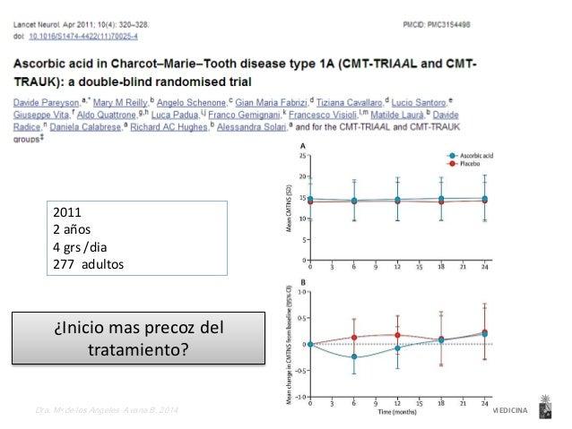 Dificultad en medir resultados (outcome)  Escalas validadas para CMT son la CMT neuropatía  Score (CMTNS) y Neuropathy Imp...