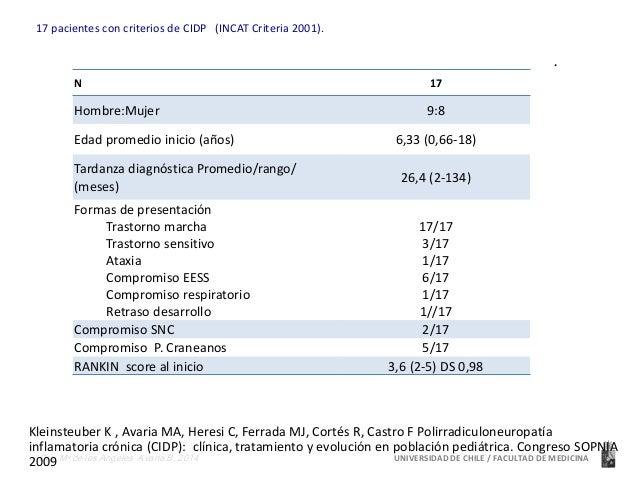 UNIVERSIDAD Dra. Ma de los Angeles Avaria B. 2014 DE CHILE / FACULTAD DE MEDICINA  meses  Tratamiento y evolución  N 17  T...