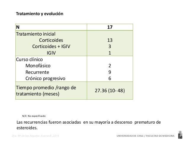 COMPROMISO SNC  UNIVERSIDAD Dra. Ma de los Angeles Avaria B. 2014 DE CHILE / FACULTAD DE MEDICINA  meses  La CIDP es una n...