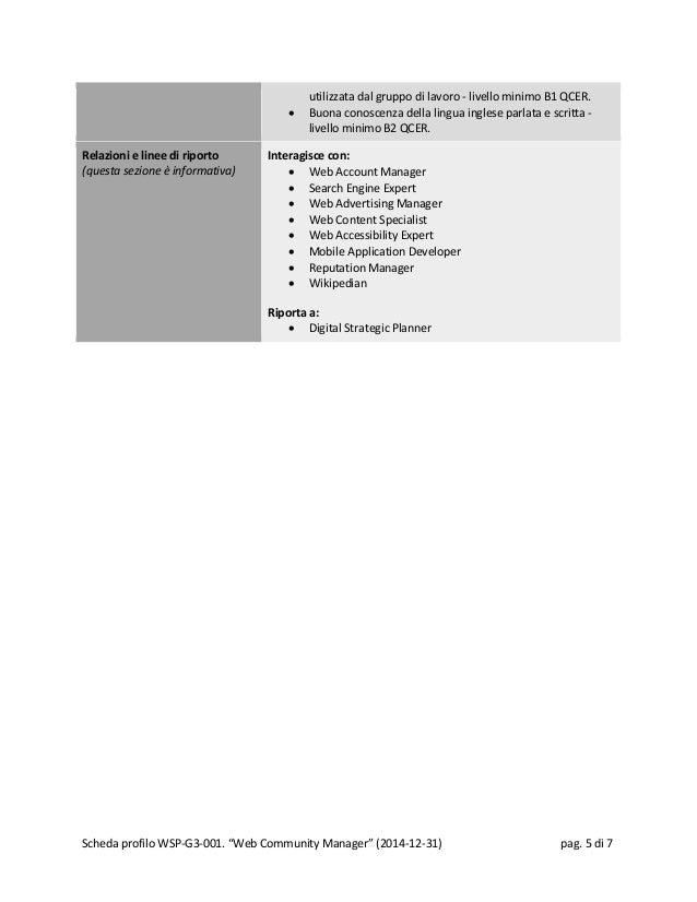 utilizzata dal gruppo di lavoro - livello minimo B1 QCER. • Buona conoscenza della lingua inglese parlata e scritta - live...