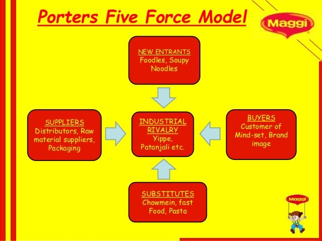 instant noodle porter five forces Poter 5 forces' - download as porter's five forces for nestle submitted • nestle wanted to explore the potential for such an instant food among the.