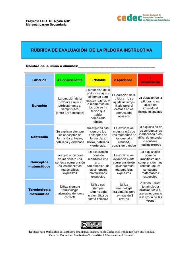 Proyecto EDIA. REA para ABP Matem�ticas en Secundaria 'R�brica para evaluaci�n de la p�ldora estad�stica instructiva de Ce...
