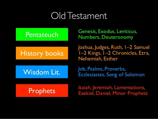 understanding the context of the bible Related study information first century religious and political background what is meant by context most bible.