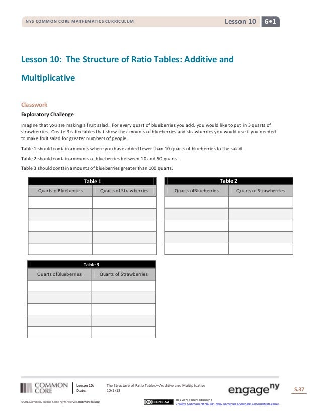 Lesson 10: The Structure of Ratio Tables—Additive and Multiplicative Date: 10/1/13 S.37 ©2013CommonCore,Inc. Some rights r...