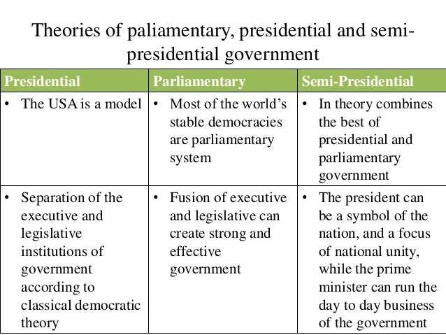 semi presidential system in france The government and politics of france is the authoritative guide to  he is author of parties and the party system in france (2004  president and prime minister.