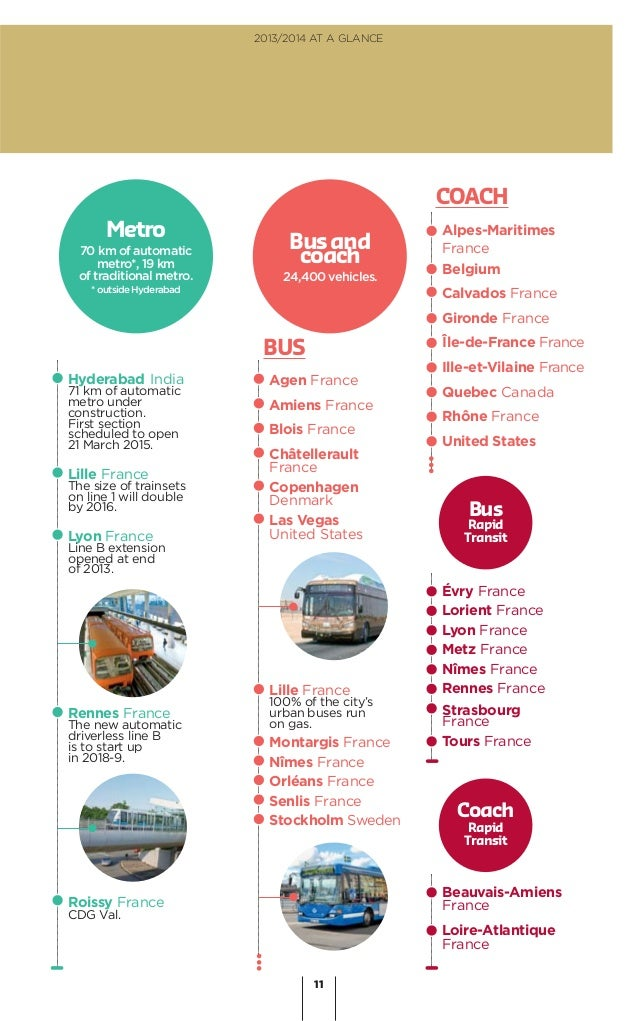 2013/2014 AT A GLANCE 11 2013/2014 AT A GLANCE Hyderabad India 71km of automatic metro under construction. First section ...