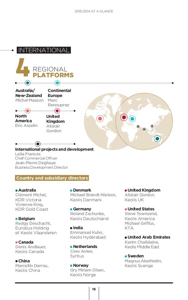 15 2013/2014 AT A GLANCE 4REGIONAL PLATFORMS Country and subsidiary directors Australia Clément Michel, KDR Victoria Vivie...