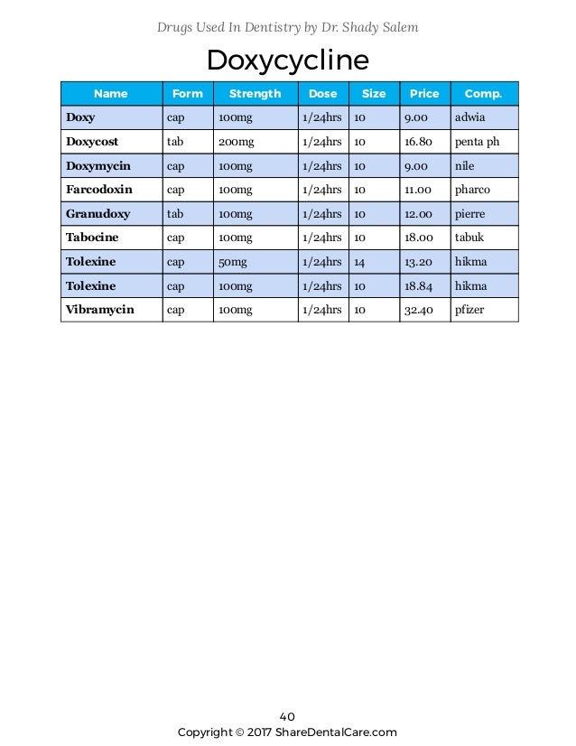 drugs used in dentistry pdf