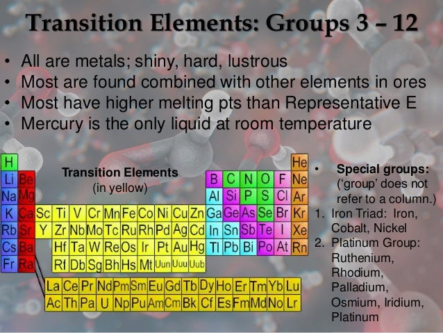 Periodic table of elements platinum 29 inner transition elements urtaz Images