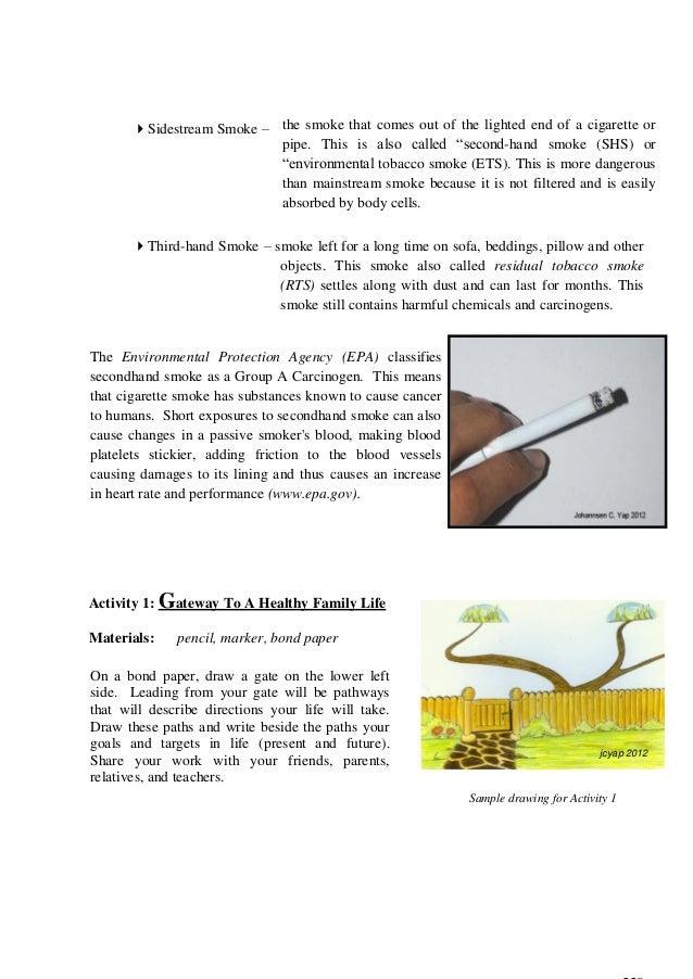 How To Draw Cigarette Smoke