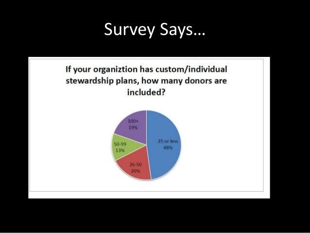 2015 naydo individualstewardship Slide 3